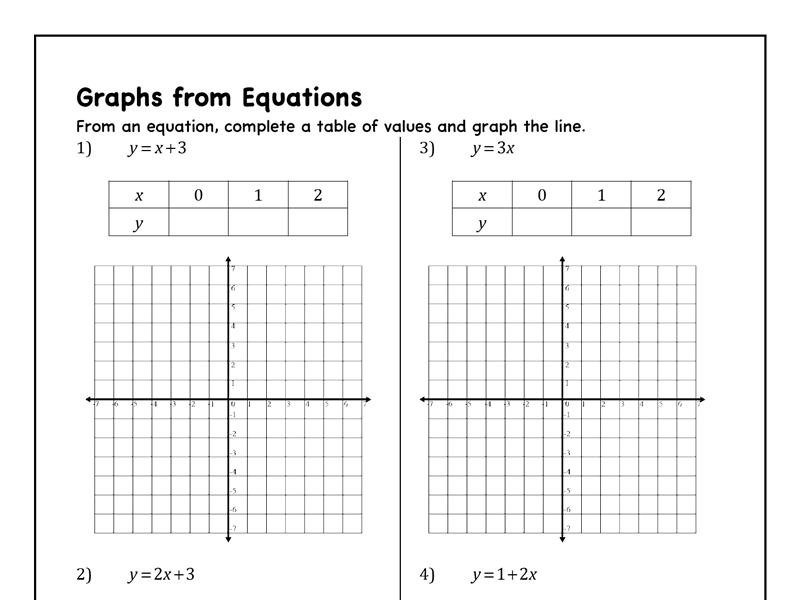 Graphing Linear Equations Mathsfaculty