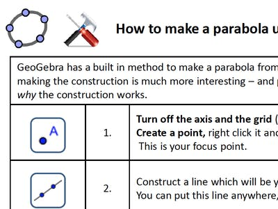GeoGebra HowTo: Construct a Parabola using focus point and