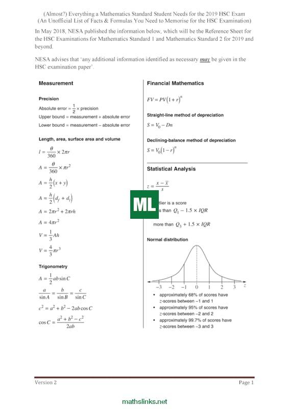 mathematics standard 2 formula sheet  Memorise These Standard - MathsFaculty